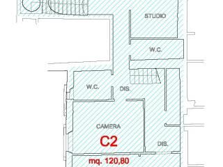 Planimetria C2